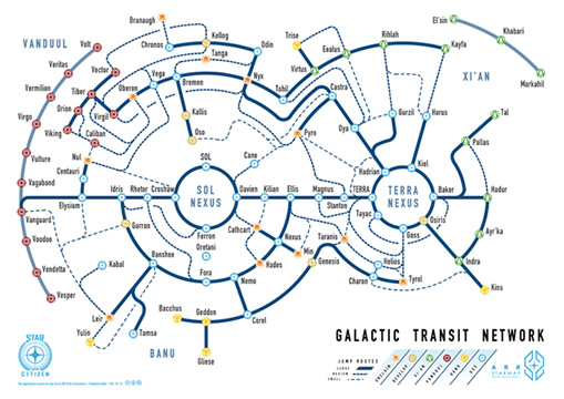Star Citizen Fan Made Transit Style Star Maps