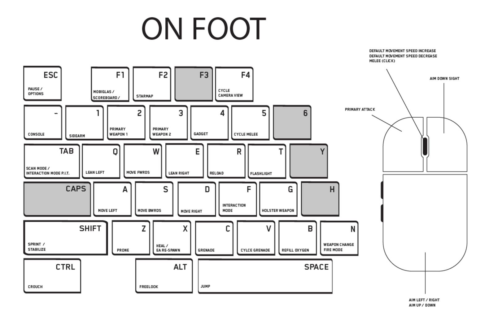 Star Citizen Printable Keyboard Layout   Pwner