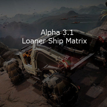 Star Citizen Alpha 3.1 Loaner Ship Matrix