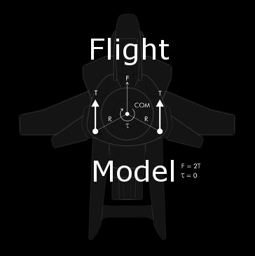 Star Citizen Flight Model – IFCS Explained