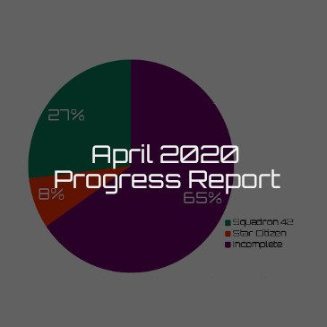 Star Citizen Progress Report April 2020